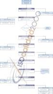 Flujograma formación, ISO, ISO 9001, ISO 14001, OHSAS, formación