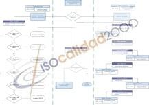 Residuos, ISO 14001, residuos peligrosos, flujograma residuos, mapa procesos residuos