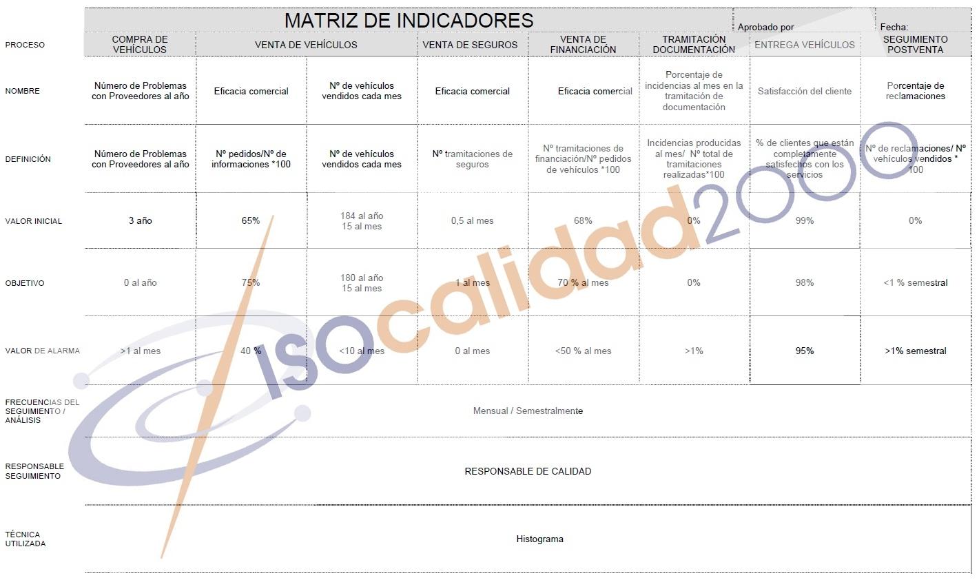 AUD INT ESP PRAC CON 531