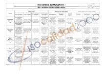 ISO 14001, OHSAS 18001, Emergencias, ISO, SGA, SGSST