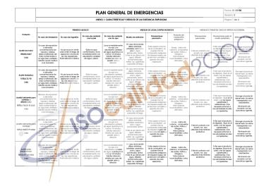 Caracteristicas Sustancias OHSAS 18001