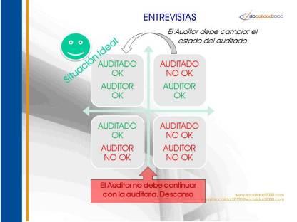 auditoría, auditoria, ISO, ISO 9001, ISO 14001, OHSAS